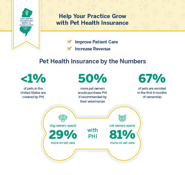 New Jersey Veterinary Medical Association